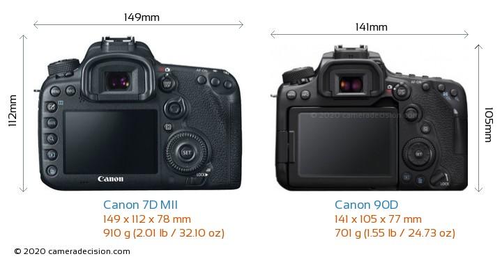 Canon 7D MII vs Canon 90D Camera Size Comparison - Back View