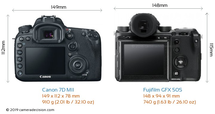 Canon 7D MII vs Fujifilm GFX 50S Camera Size Comparison - Back View