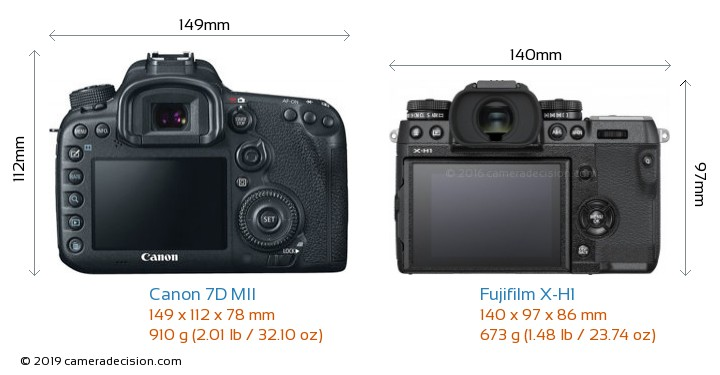 Canon 7D MII vs Fujifilm X-H1 Camera Size Comparison - Back View