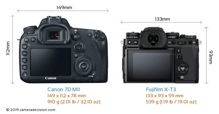 Canon 7D MII vs Fujifilm X-T3 Camera Size Comparison - Back View