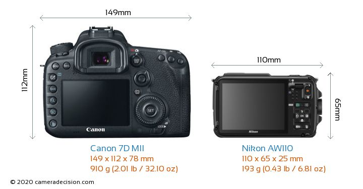 Canon 7D MII vs Nikon AW110 Camera Size Comparison - Back View