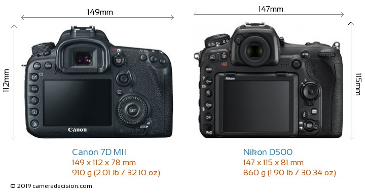 Canon 7D MII vs Nikon D500 Camera Size Comparison - Back View