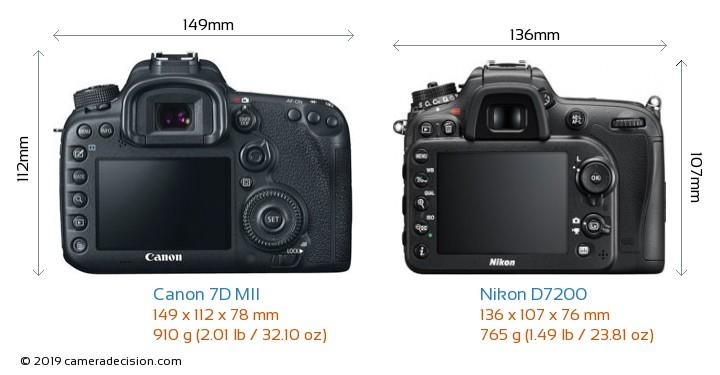 Canon 7D MII vs Nikon D7200 Camera Size Comparison - Back View