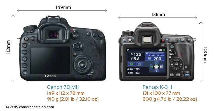 Canon 7D MII vs Pentax K-3 II Camera Size Comparison - Back View