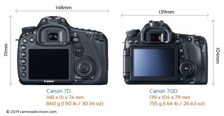 Canon 7d Vs Canon 70d Detailed Comparison