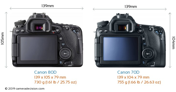 Canon 80D vs Canon 70D Camera Size Comparison - Back View