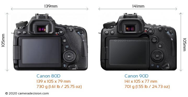 Canon 80D vs Canon 90D Camera Size Comparison - Back View