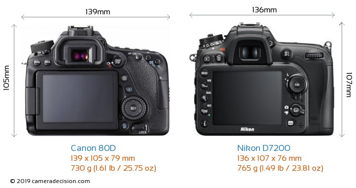 Canon 80D vs Nikon D7200 Camera Size Comparison - Back View