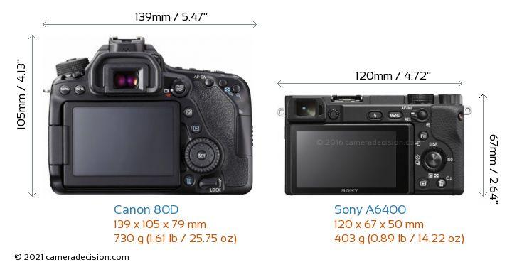 Canon 80D vs Sony A6400 Camera Size Comparison - Back View