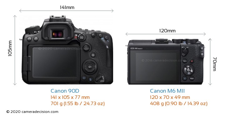 Canon 90D vs Canon M6 MII Camera Size Comparison - Back View