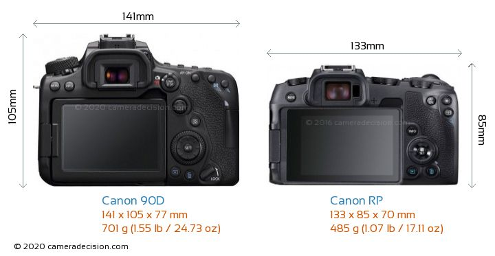 Canon 90d Vs Canon Rp Detailed Comparison
