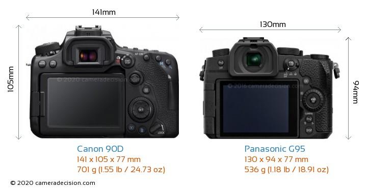Canon 90D vs Panasonic G95 Camera Size Comparison - Back View