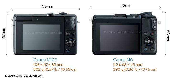 Canon M100 vs Canon M6 Camera Size Comparison - Back View
