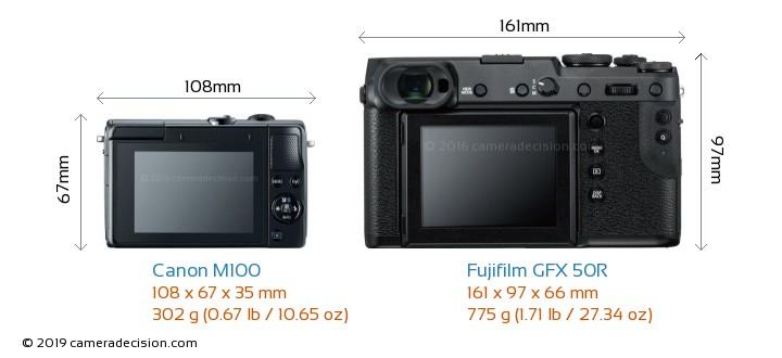 Canon M100 vs Fujifilm GFX 50R Camera Size Comparison - Back View