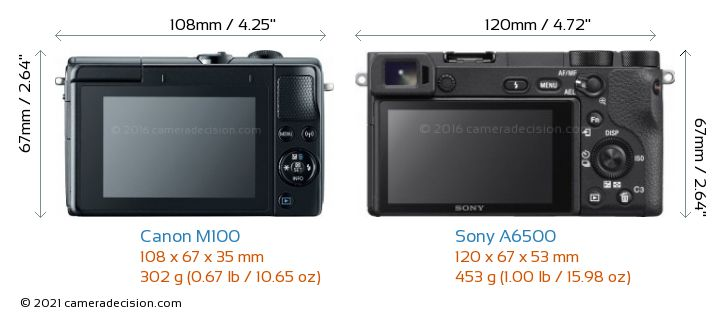 Canon M100 vs Sony A6500 Camera Size Comparison - Back View