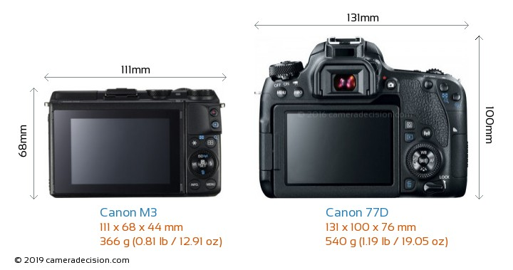 Canon M3 vs Canon 77D Camera Size Comparison - Back View