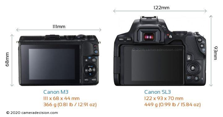 Canon M3 vs Canon SL3 Camera Size Comparison - Back View