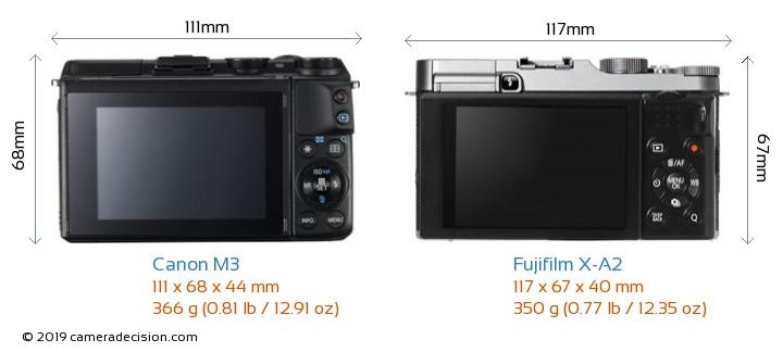Canon M3 vs Fujifilm X-A2 Camera Size Comparison - Back View