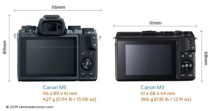 Canon M5 vs Canon M3 Camera Size Comparison - Back View