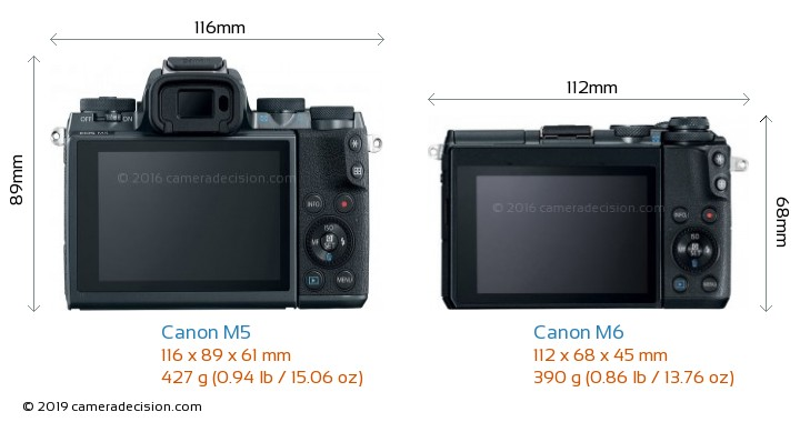 Canon M5 vs Canon M6 Camera Size Comparison - Back View