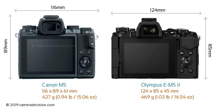 Canon M5 vs Olympus E-M5 II Camera Size Comparison - Back View