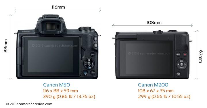 Canon M50 vs Canon M200 Camera Size Comparison - Back View