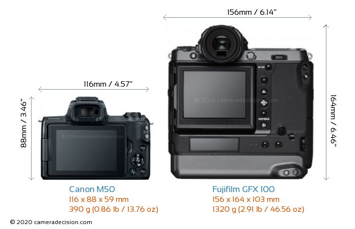 Canon M50 vs Fujifilm GFX 100 Camera Size Comparison - Back View