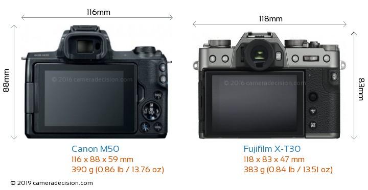 Canon M50 vs Fujifilm X-T30 Camera Size Comparison - Back View