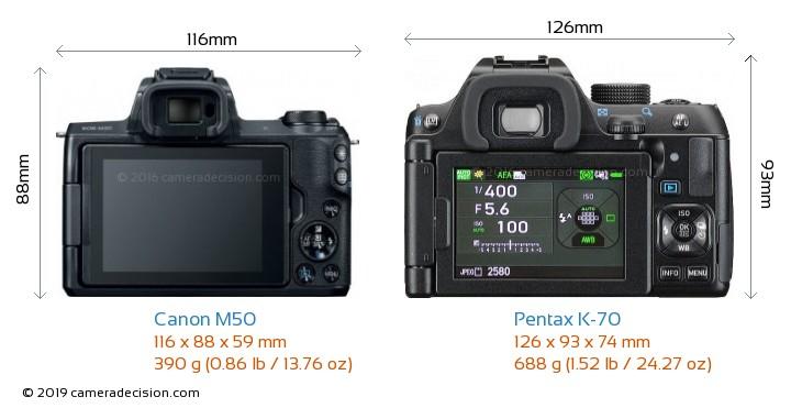 Canon M50 vs Pentax K-70 Camera Size Comparison - Back View