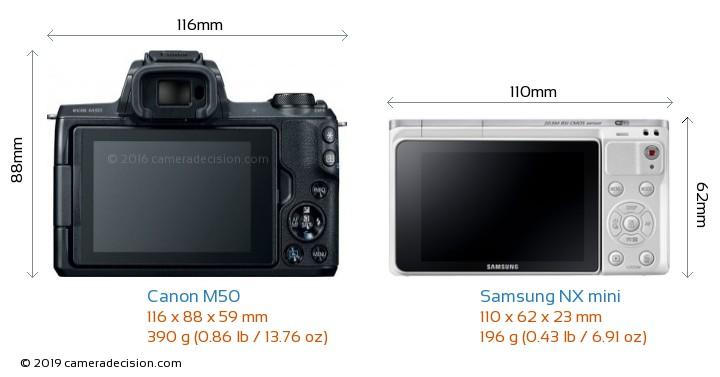 Canon M50 vs Samsung NX mini Camera Size Comparison - Back View