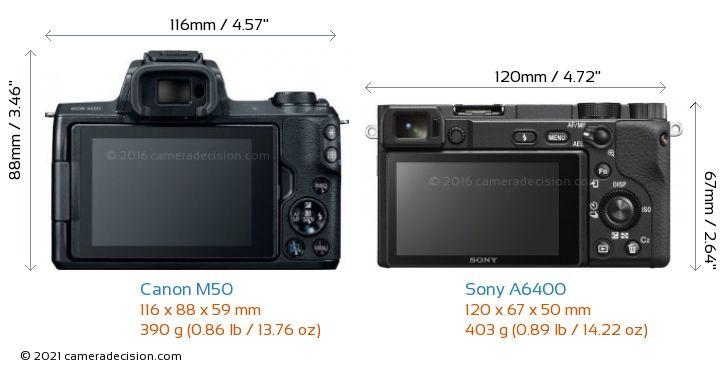 Canon M50 vs Sony A6400 Camera Size Comparison - Back View
