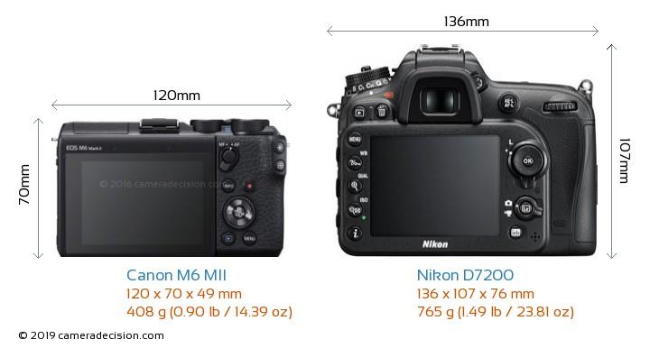 Canon M6 MII vs Nikon D7200 Camera Size Comparison - Back View
