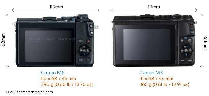 Canon M6 vs Canon M3 Camera Size Comparison - Back View