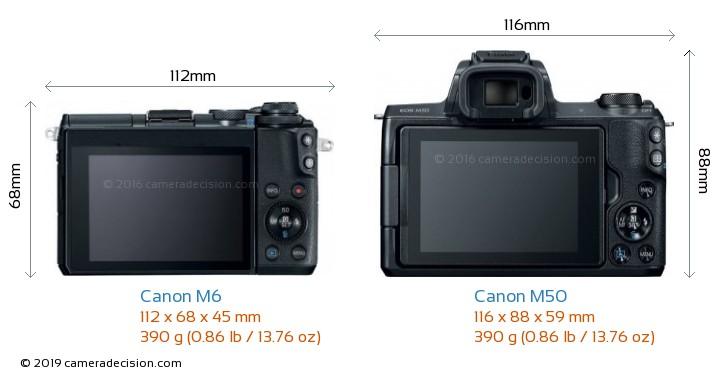 Canon M6 vs Canon M50 Camera Size Comparison - Back View