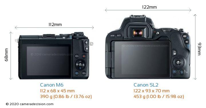 Canon M6 vs Canon SL2 Camera Size Comparison - Back View