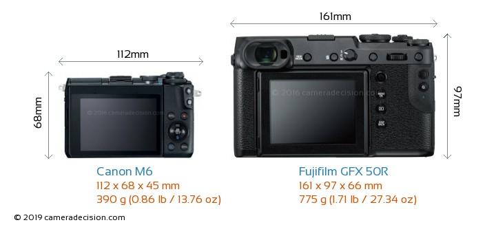 Canon M6 vs Fujifilm GFX 50R Camera Size Comparison - Back View
