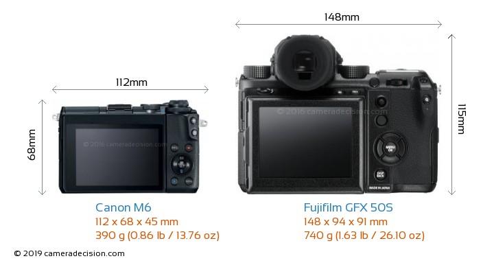 Canon M6 vs Fujifilm GFX 50S Camera Size Comparison - Back View