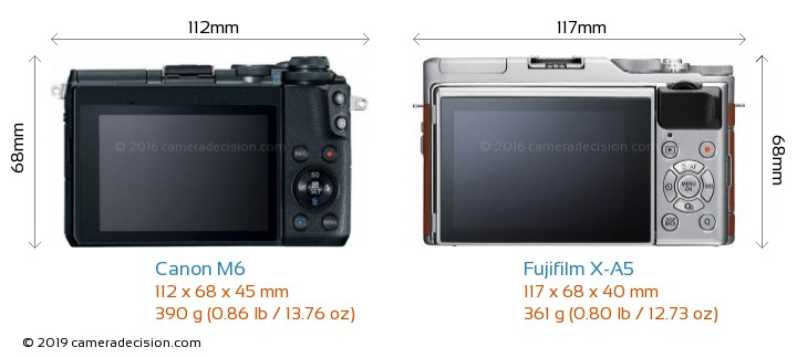 Canon M6 vs Fujifilm X-A5 Camera Size Comparison - Back View
