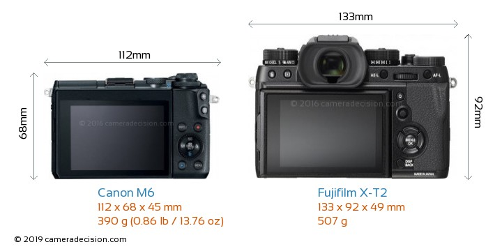 Canon M6 vs Fujifilm X-T2 Camera Size Comparison - Back View