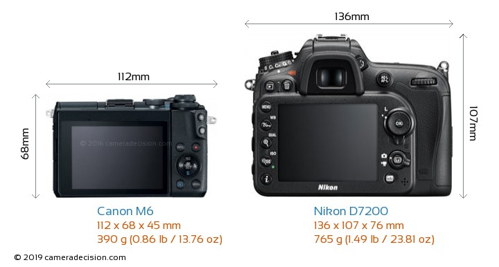 Canon M6 vs Nikon D7200 Camera Size Comparison - Back View