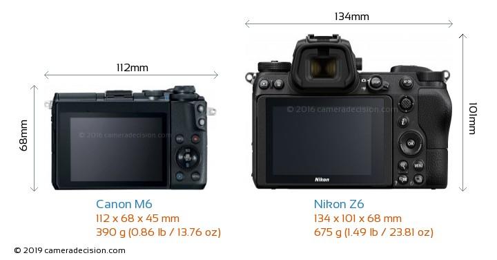 Canon M6 vs Nikon Z6 Camera Size Comparison - Back View