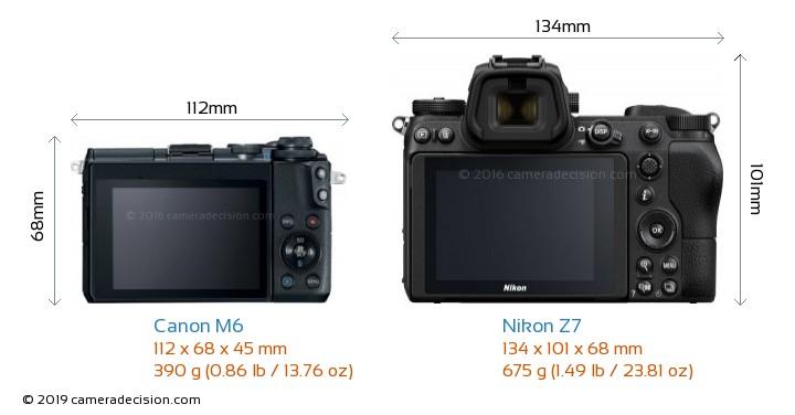 Canon M6 vs Nikon Z7 Camera Size Comparison - Back View