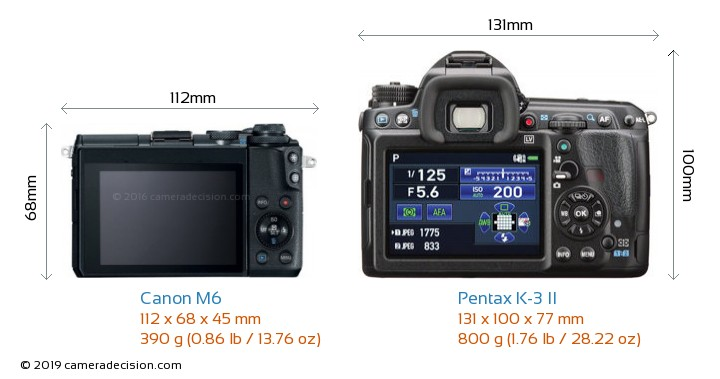 Canon M6 vs Pentax K-3 II Camera Size Comparison - Back View