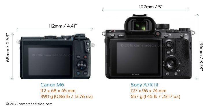 Canon M6 vs Sony A7R III Camera Size Comparison - Back View