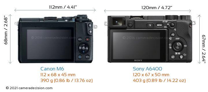 Canon M6 vs Sony A6400 Camera Size Comparison - Back View