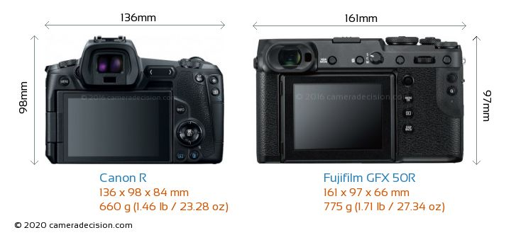 Canon R vs Fujifilm GFX 50R Camera Size Comparison - Back View