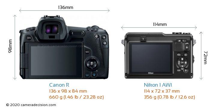 Canon R vs Nikon 1 AW1 Camera Size Comparison - Back View
