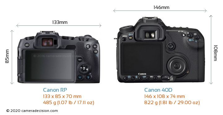 Canon RP vs Canon 40D Detailed Comparison