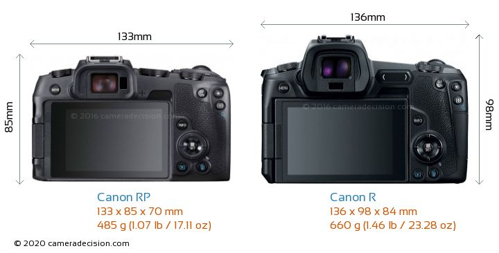 Canon RP vs Canon R Camera Size Comparison - Back View