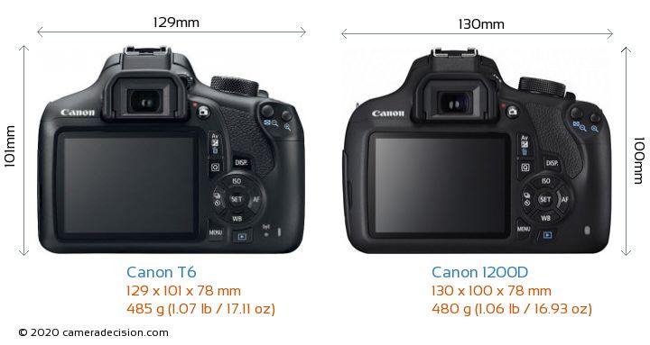 Canon T6 vs Canon 1200D Camera Size Comparison - Back View